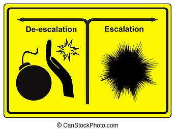 de-escalation, escalation, ou