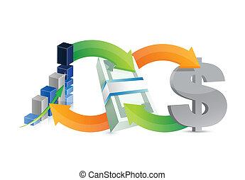 diagramme, argent, confection, business
