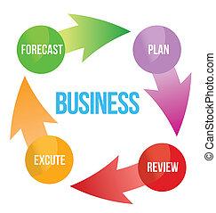 diagramme, business, amélioration