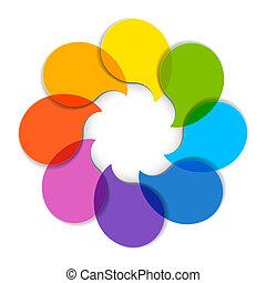 diagramme, cercle