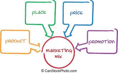 diagramme, commercialisation, business, mélange