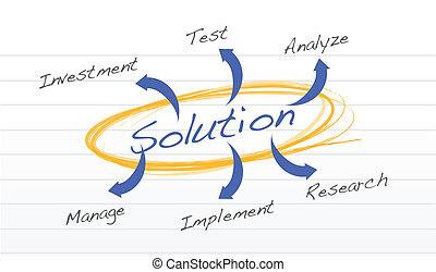 diagramme, conception, solution, illustration