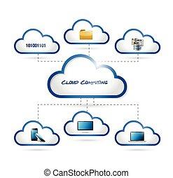 diagramme, connexion, concept, nuage, calculer