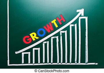 diagramme, dessin, croissance, mots, concept