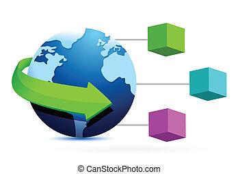 diagramme, globe