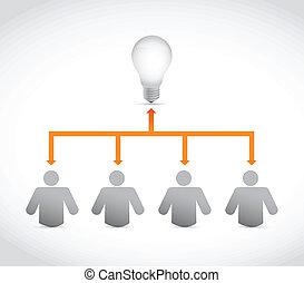 diagramme, homme affaires, idée, illustration