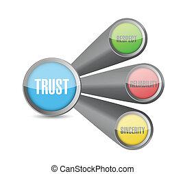 diagramme, lien, confiance, conception, illustration