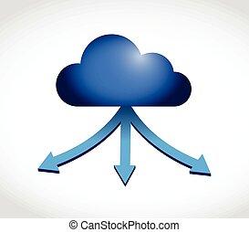 diagramme, nuage, illustration, calculer