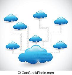diagramme, nuage, réseau, illustration, calculer