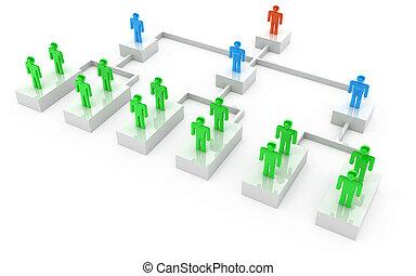 diagramme, organisation, hommes affaires