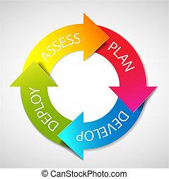 diagramme, planification, vecteur, déploiement