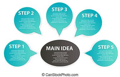 diagramme, présentation, business