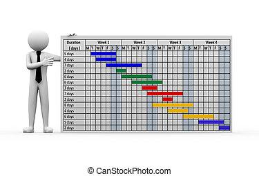 diagramme, projet, presentation., gantt, homme affaires, 3d