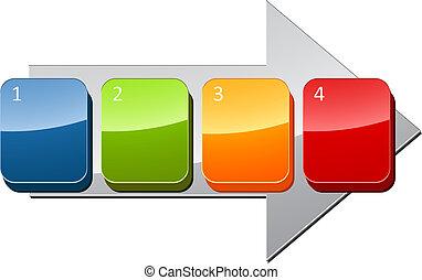 diagramme, séquentiel, étapes, business