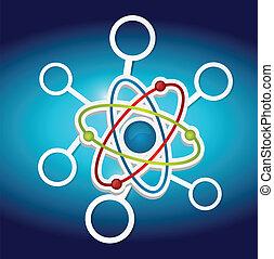 diagramme, science, symbole, atome