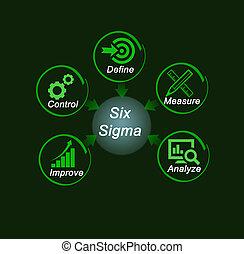 diagramme, six, sigma