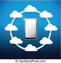 diagramme, smartphone, réseau, nuage, calculer