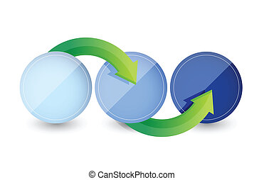 diagramme, sphère, étape