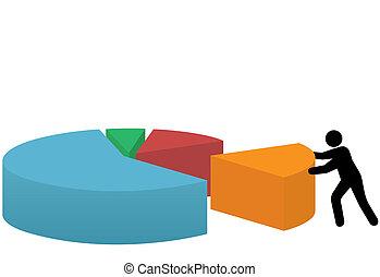 diagramme, tarte, part, morceau, personne, dernier, marché, usiness