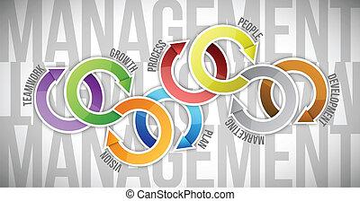diagramme, texte, gestion, conception, illustration