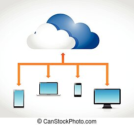 diagramme, transfert, nuage, illustration, calculer