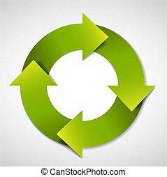 diagramme, vie, vecteur, vert, cycle