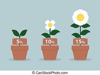 différent, concept, financier, fleurs, taux, intérêt, taille