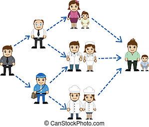 différent, réseau, gens
