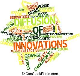 diffusion, innovations