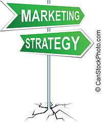 direction, marketing-strategy, signe.