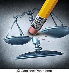 discrimination, injustice