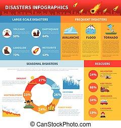 disposition, désastre, infographics