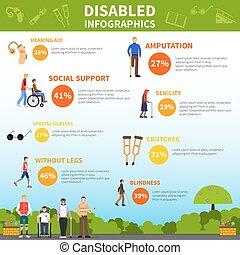 disposition, handicapé, infographics