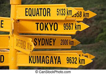 distance, signes