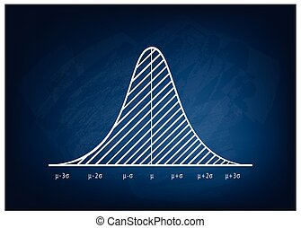 distribution, ou, normal, cloche, courbe, tableau noir, diagramme