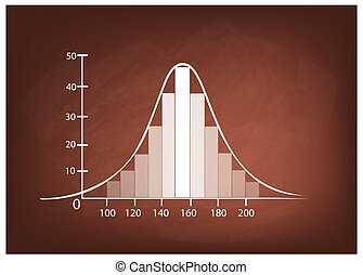 distribution, ou, tableau, normal, diagramme, gaussian, cloche, courbe