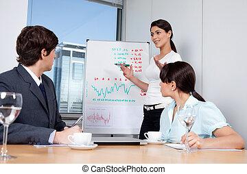 donner, femme, présentation, business