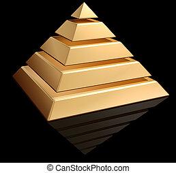 doré, pyramide