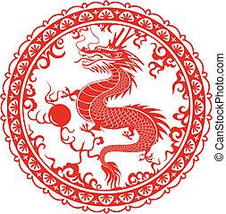 dragon., 2012, symbole