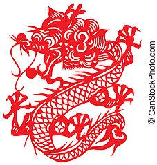 dragon chinois, zodiaque