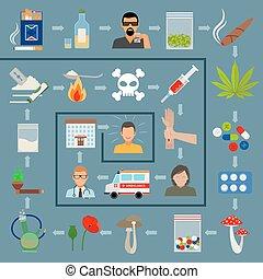 drogues, dépendance, récupération, infographics