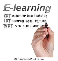 e-apprendre, écriture main