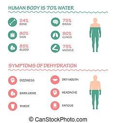 eau, icône, symptômes, déshydratation