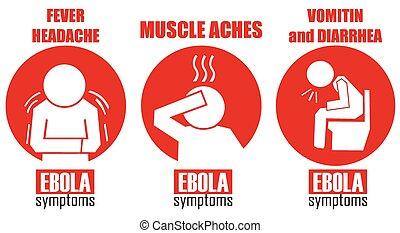 ebola, symptômes