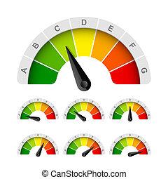 efficacité, énergie, classement