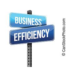 efficacité, affaires signent