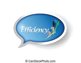 efficacité, message, bulle, illustration affaires