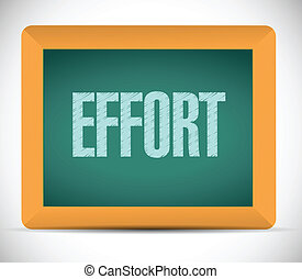 effort, planche, message