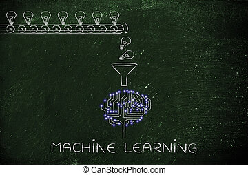 elaborating, (lightbulbs), idées, machine, cerveau, circuit, apprentissage