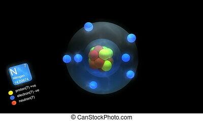 element's, nombre, symbole, atome, masse, azote, élément, color., type
